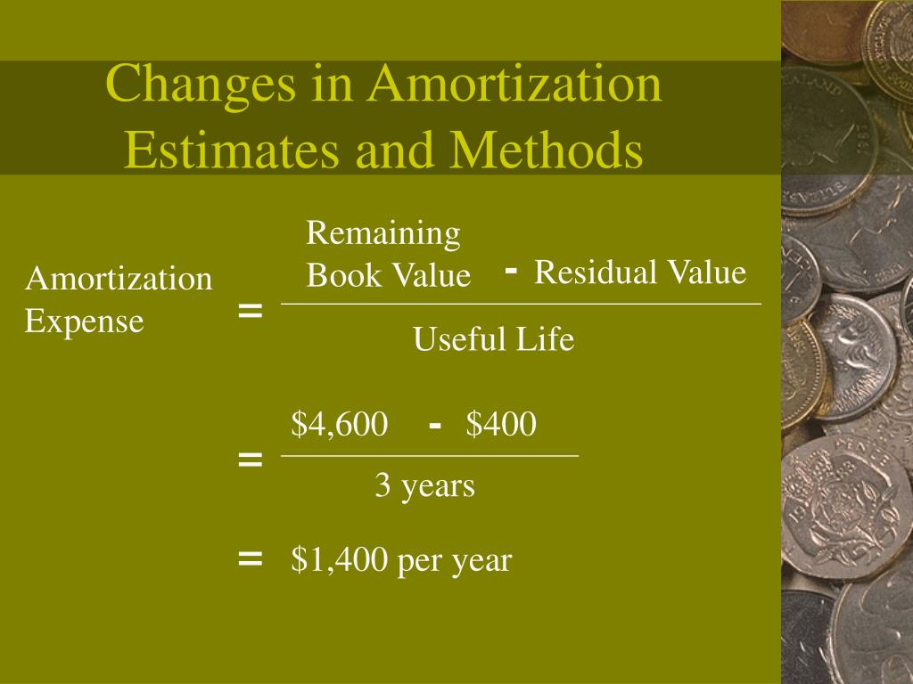 Changes in Amortization Estimates and Methods