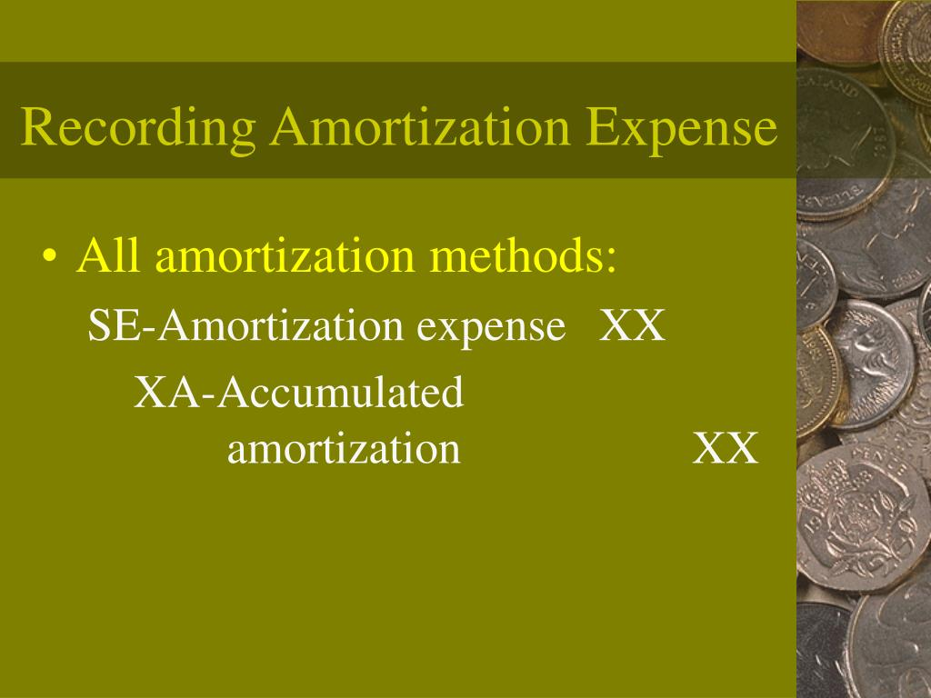 Recording Amortization Expense