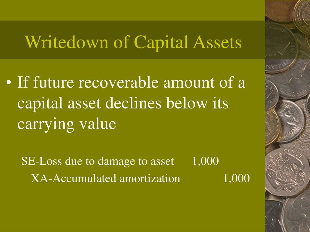 Writedown of Capital Assets