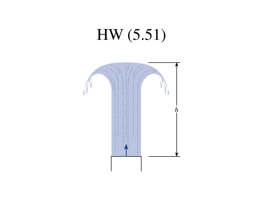 HW (5.51)
