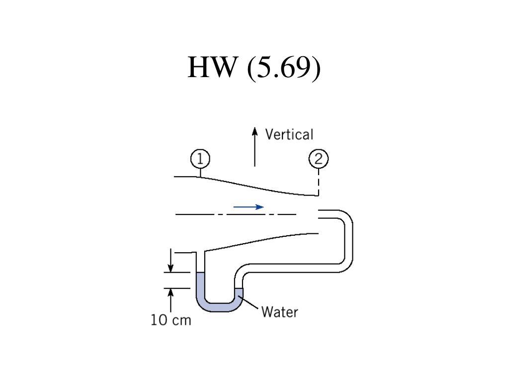 HW (5.69)