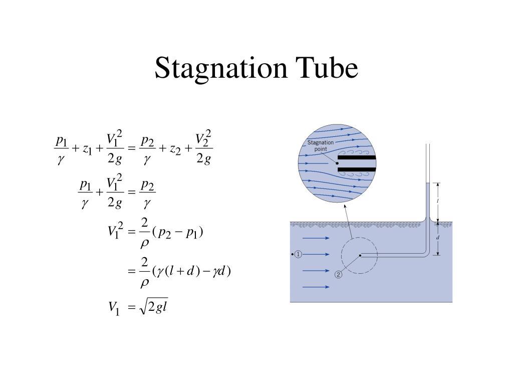 Stagnation Tube