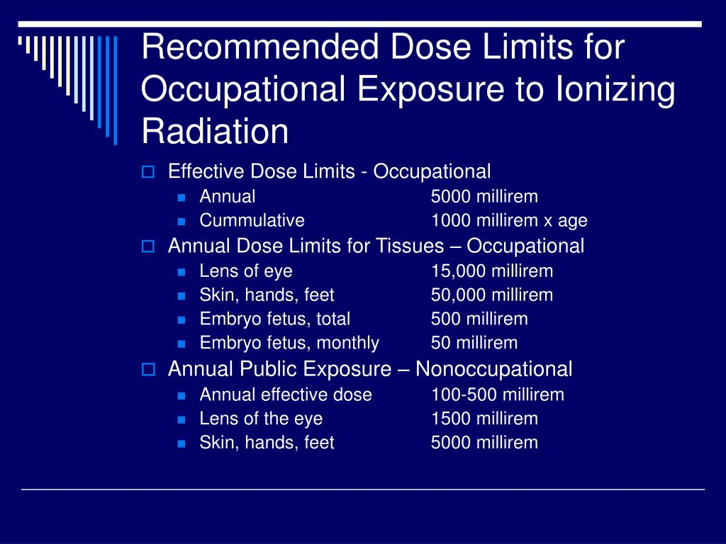 Recommended Dose Limits for Occupational Exposure to Ionizing Radiation