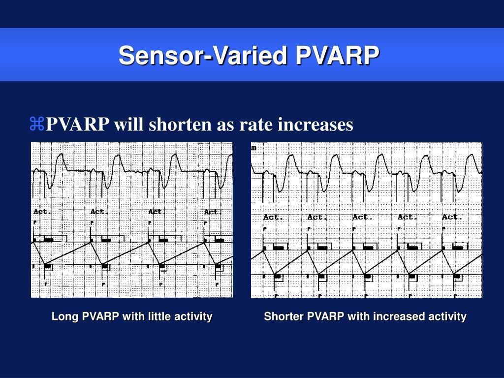 Sensor-Varied PVARP