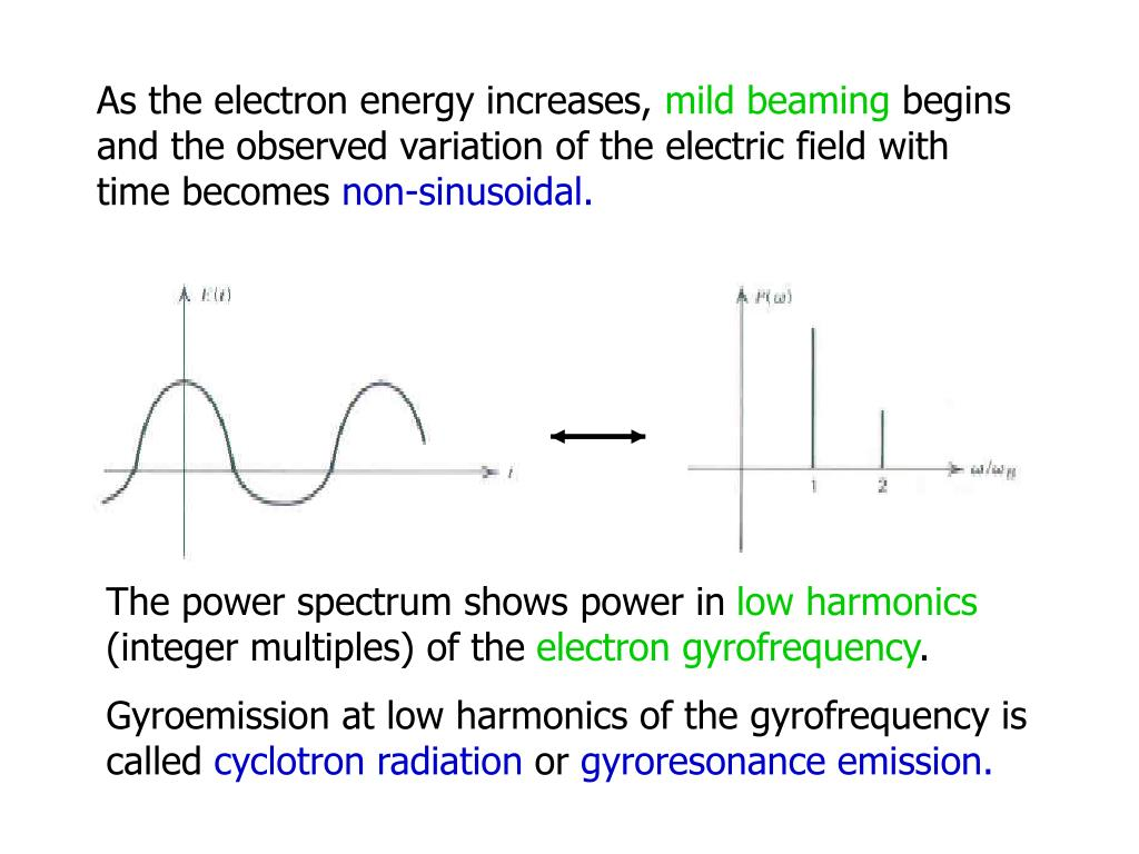 As the electron energy increases,