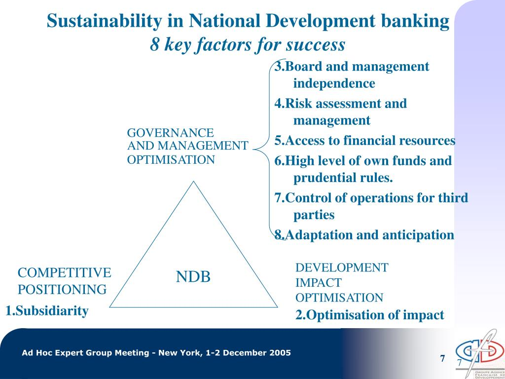 Sustainability in National Development banking