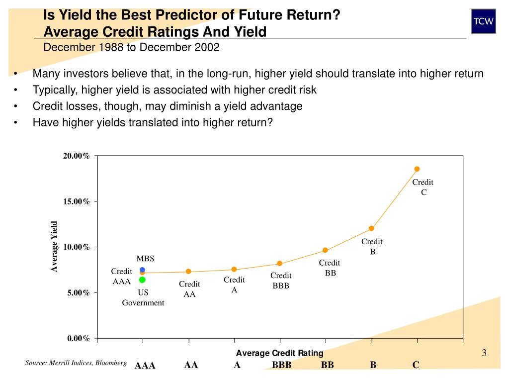 Is Yield the Best Predictor of Future Return?