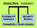 decent work flexicurity