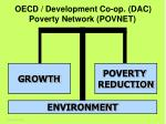 oecd development co op dac poverty network povnet