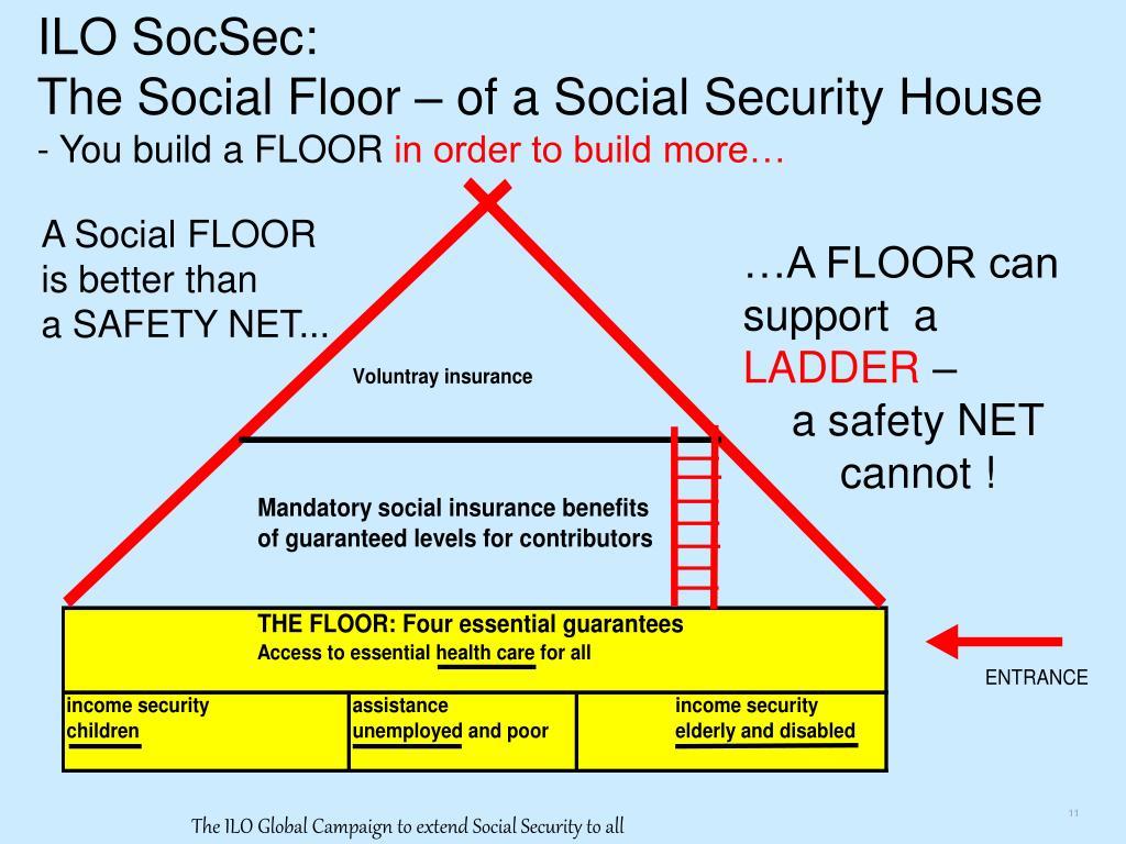 ILO SocSec:                                                                  The Social Floor – of a Social Security House