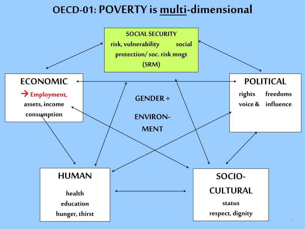 OECD-01: