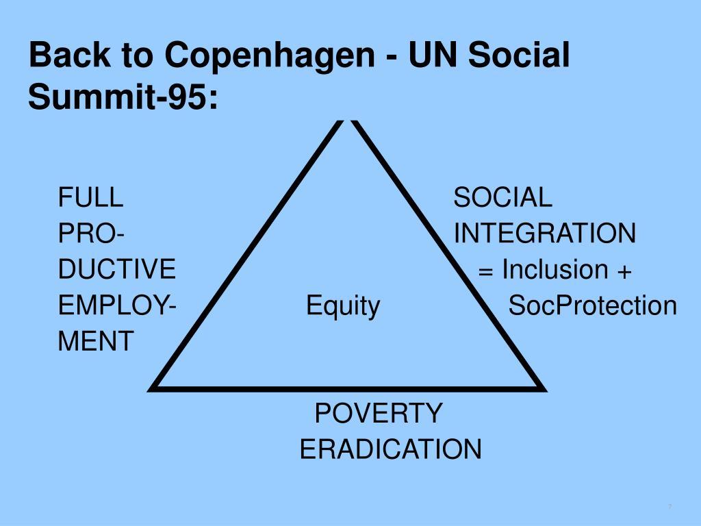 Back to Copenhagen - UN Social Summit-95: