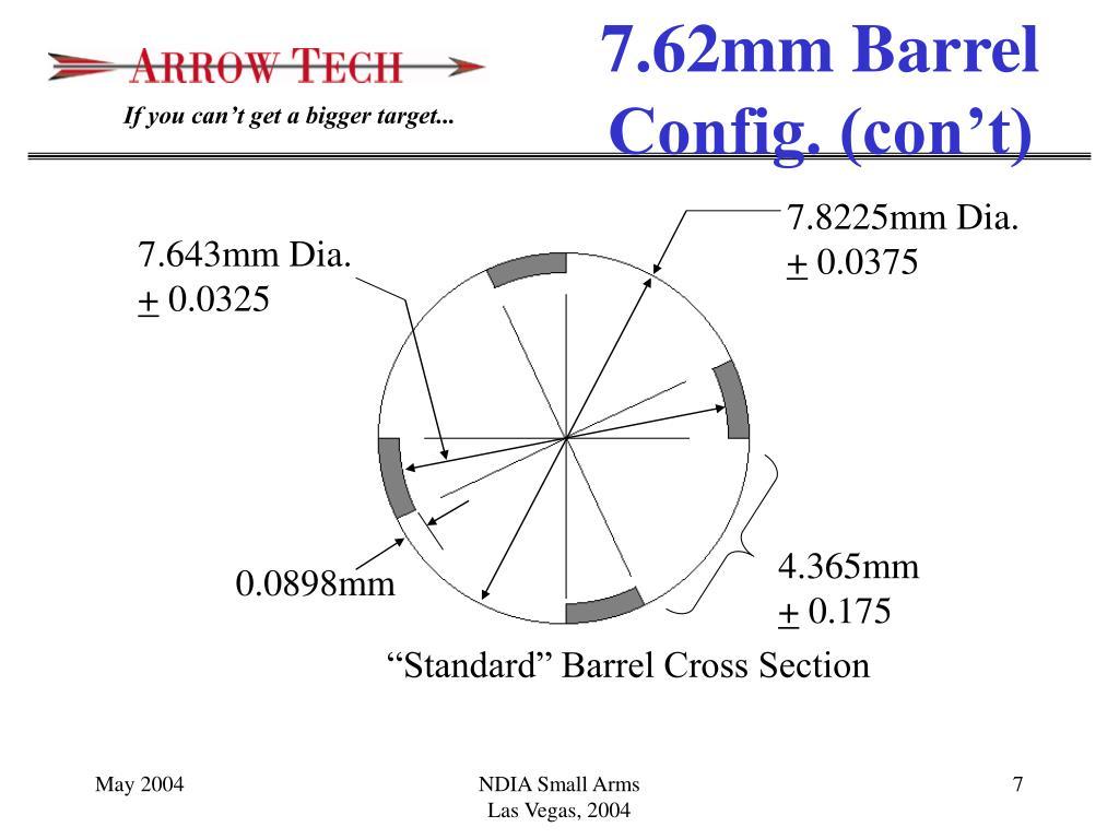 7.62mm Barrel