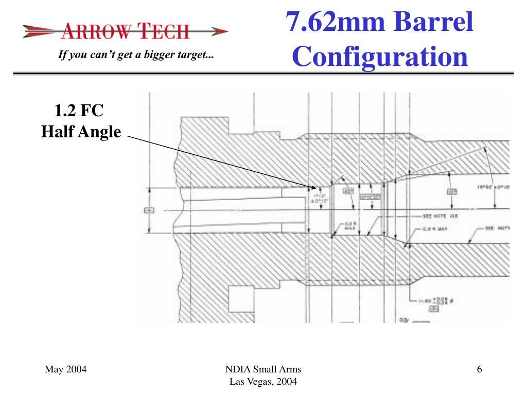 7.62mm Barrel Configuration