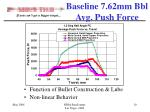 baseline 7 62mm bbl avg push force