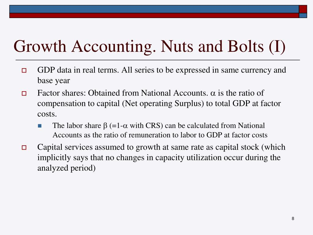 Growth Accounting. Nuts and Bolts (I)