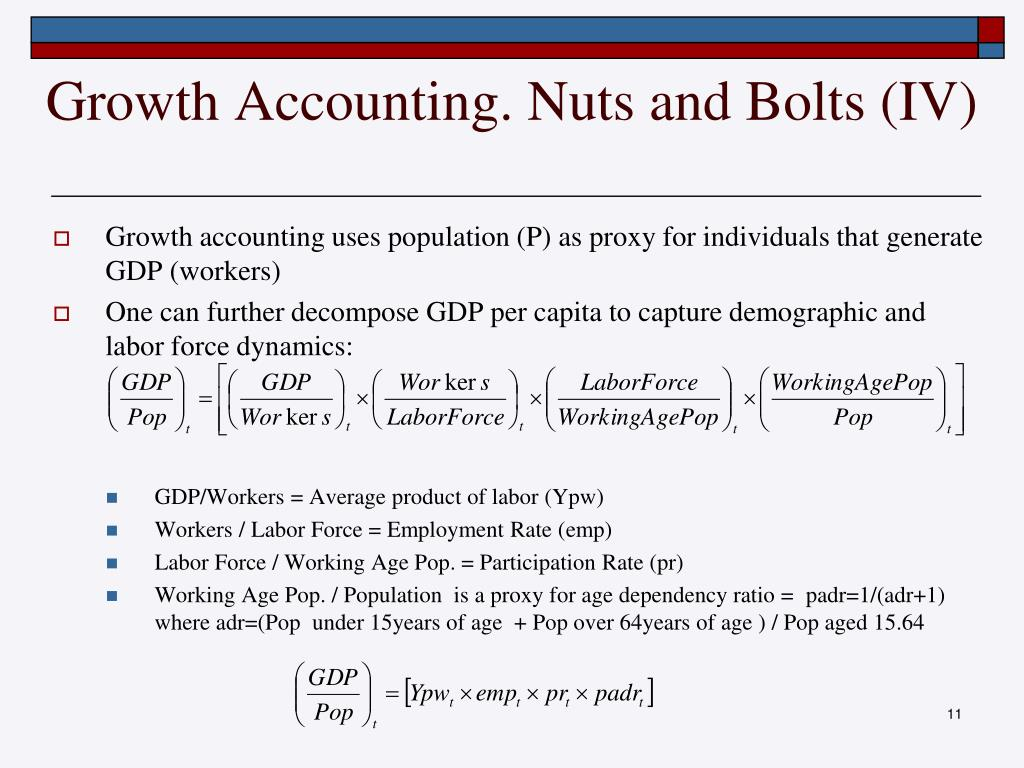 Growth Accounting. Nuts and Bolts (IV)