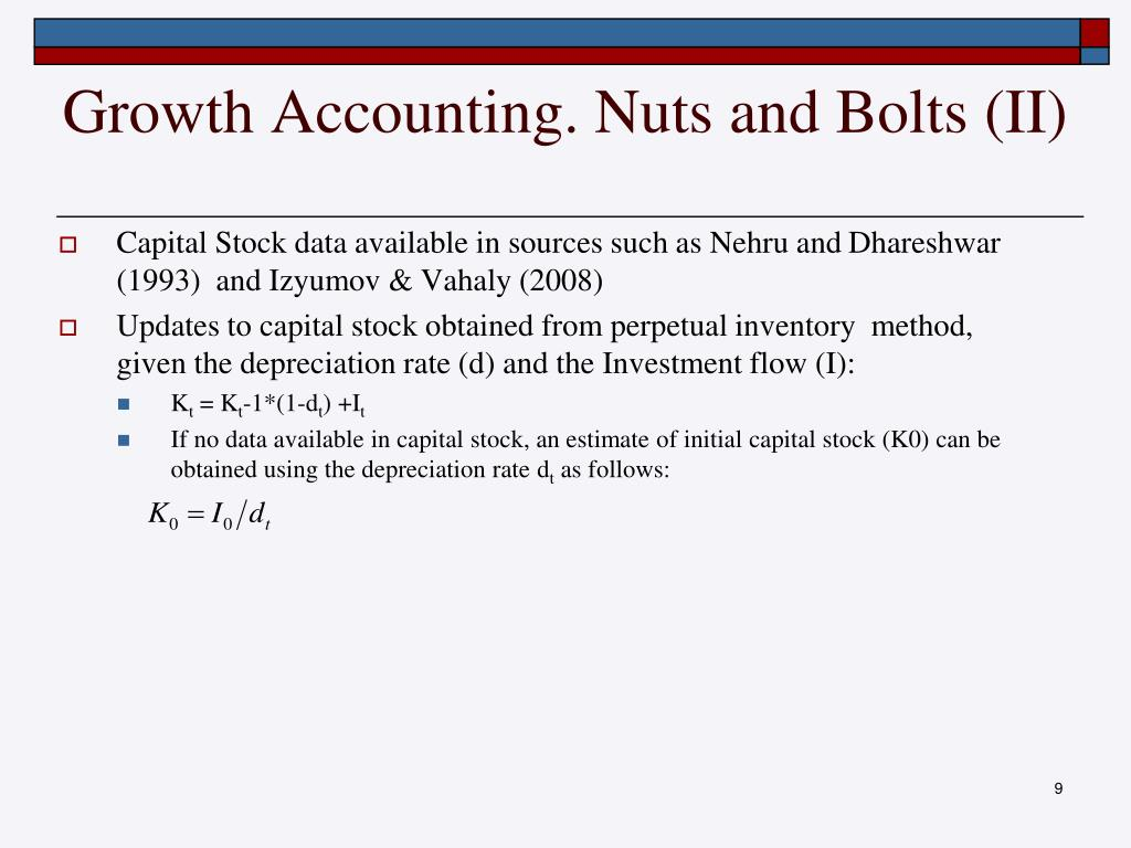 Growth Accounting. Nuts and Bolts (II)