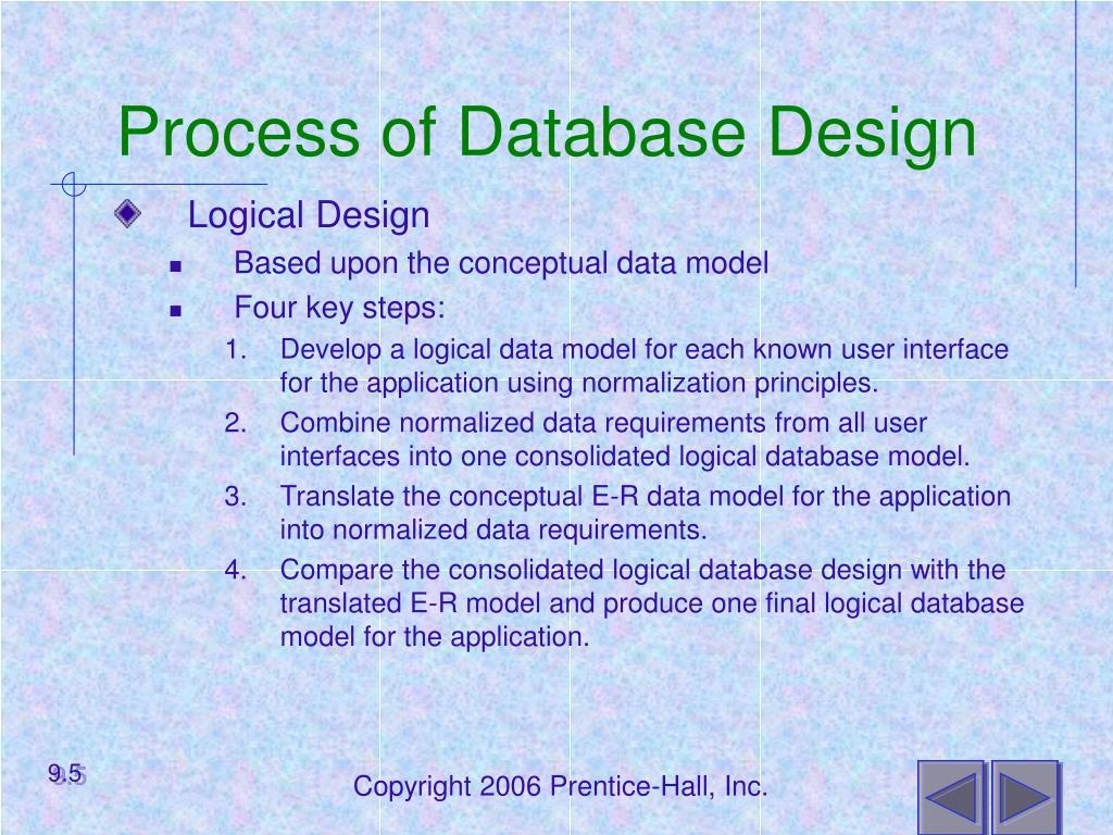 Process of Database Design