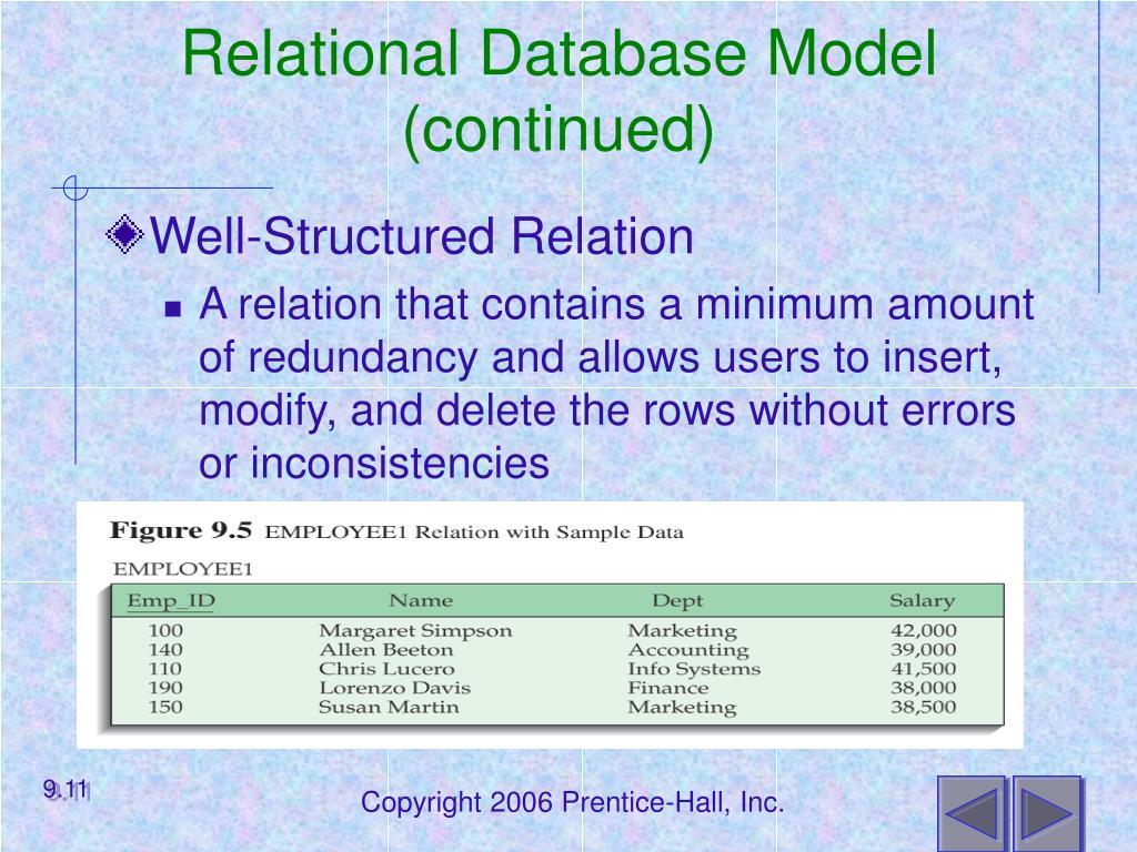 Relational Database Model (continued)