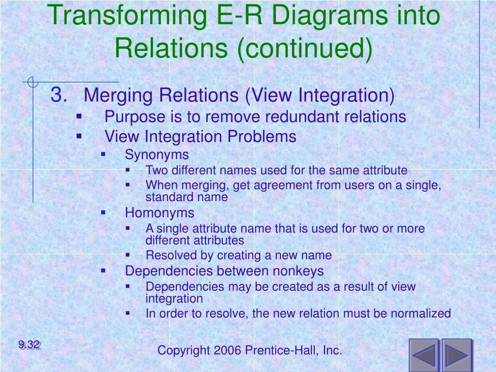 Transforming E-R Diagrams into Relations (continued)