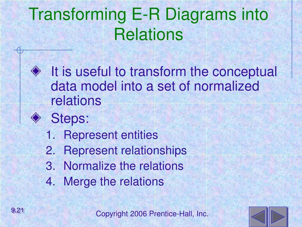 Transforming E-R Diagrams into Relations