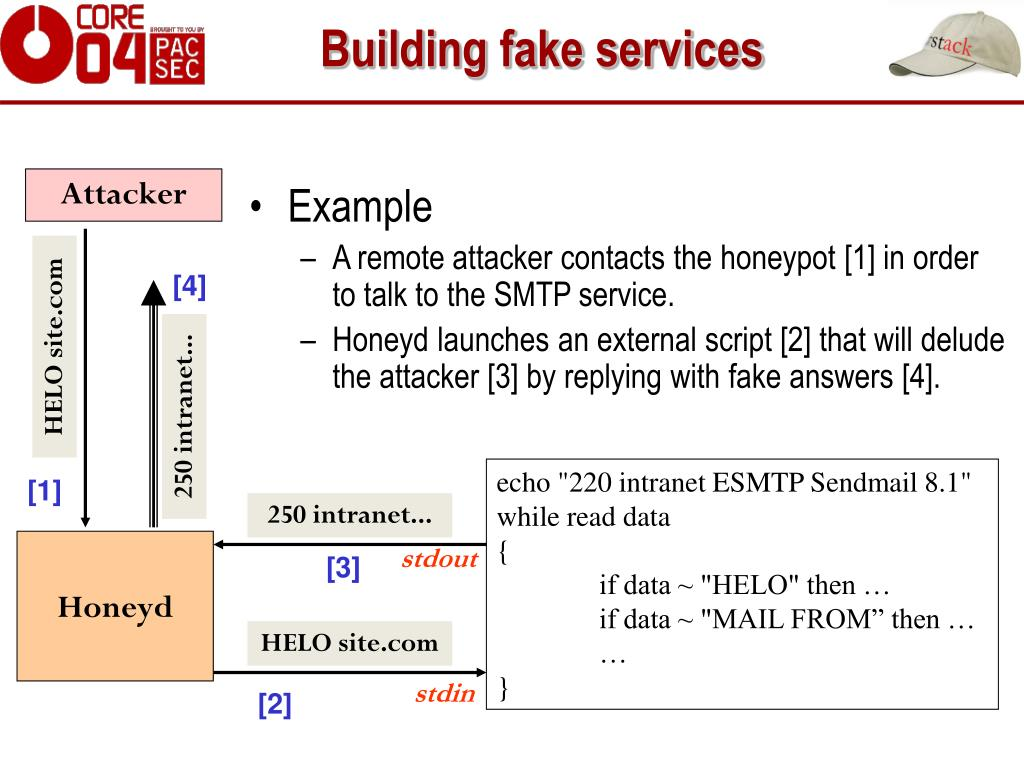 Building fake services