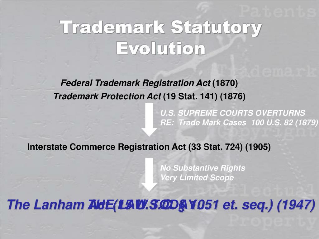 Federal Trademark Registration Act