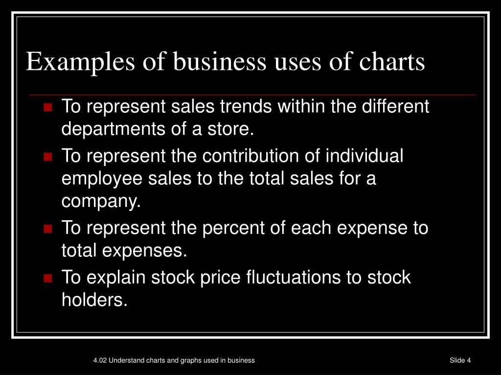 Examples of business uses of charts