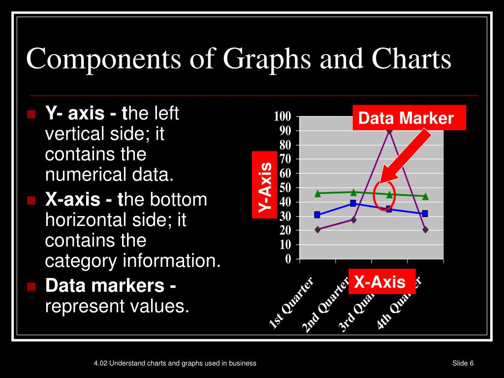 Data Marker