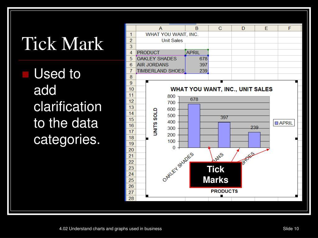 Tick Marks