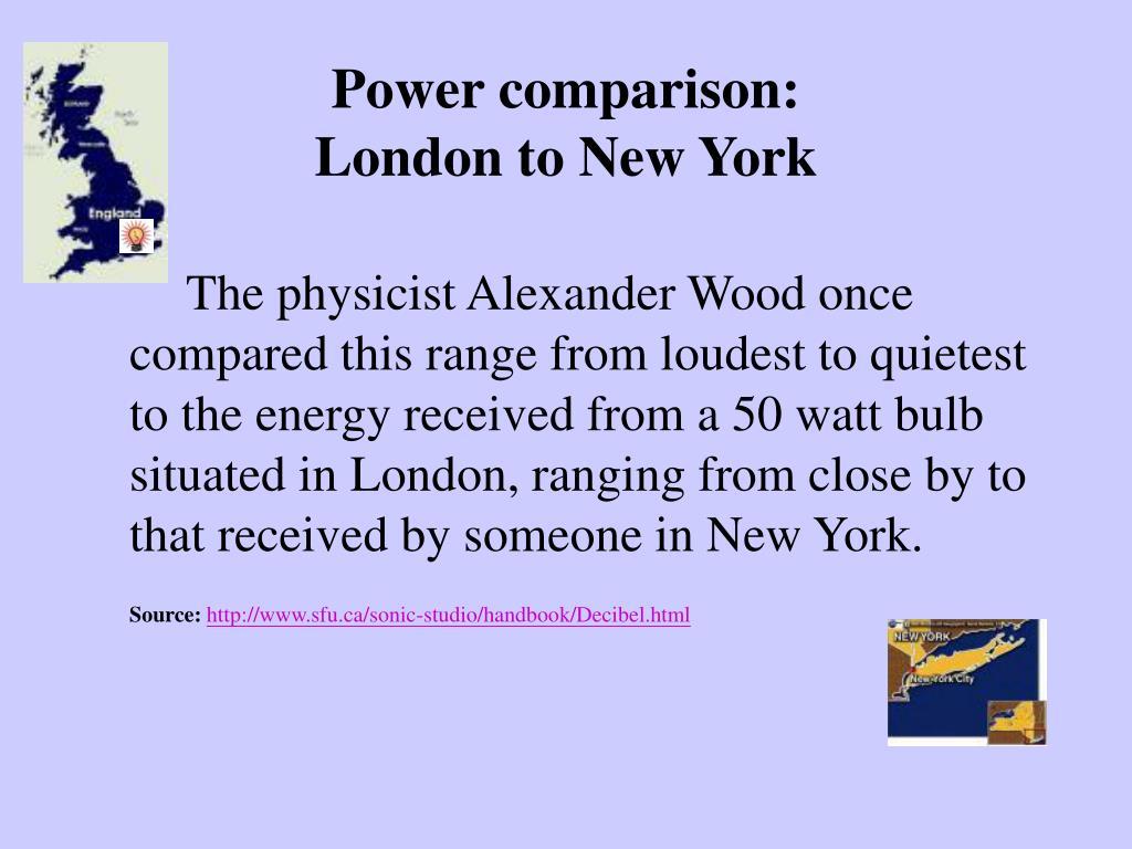 Power comparison: