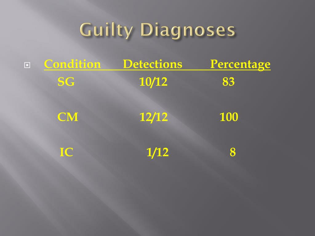 Guilty Diagnoses