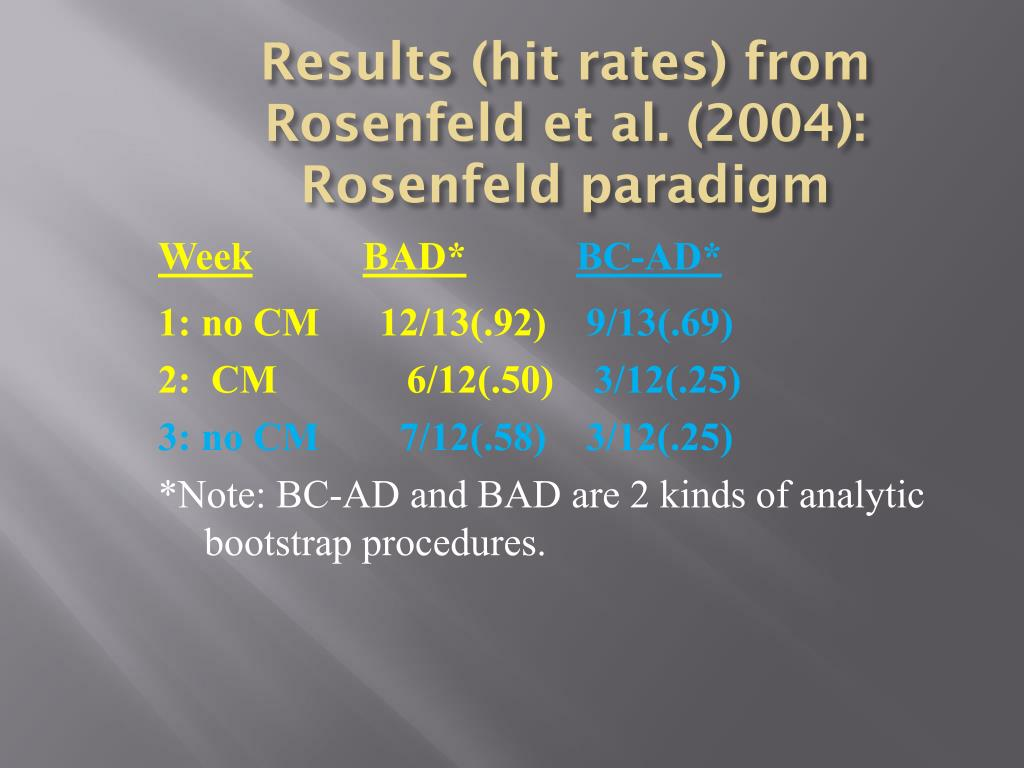 Results (hit rates) from Rosenfeld et al. (2004): Rosenfeld paradigm