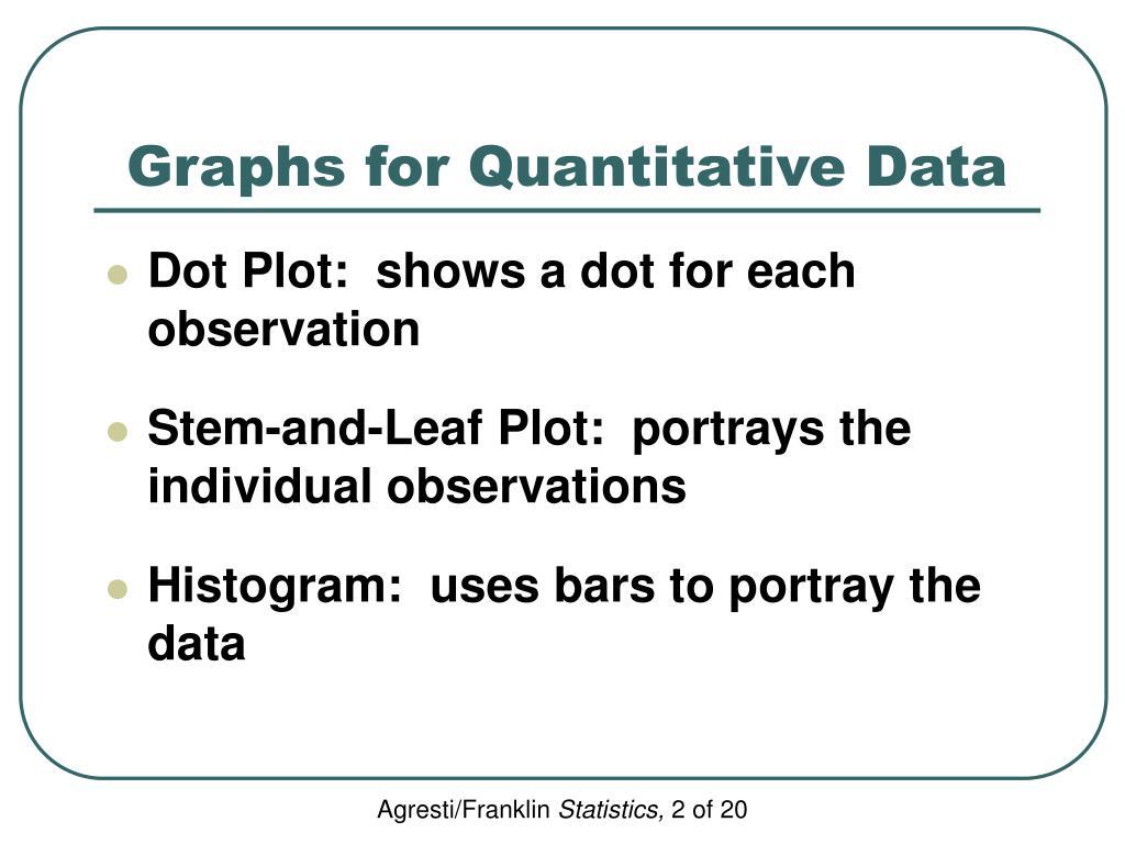 Graphs for Quantitative Data