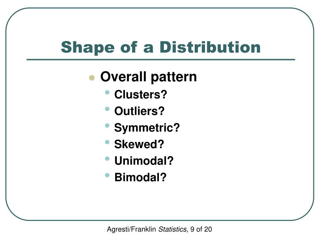 Shape of a Distribution