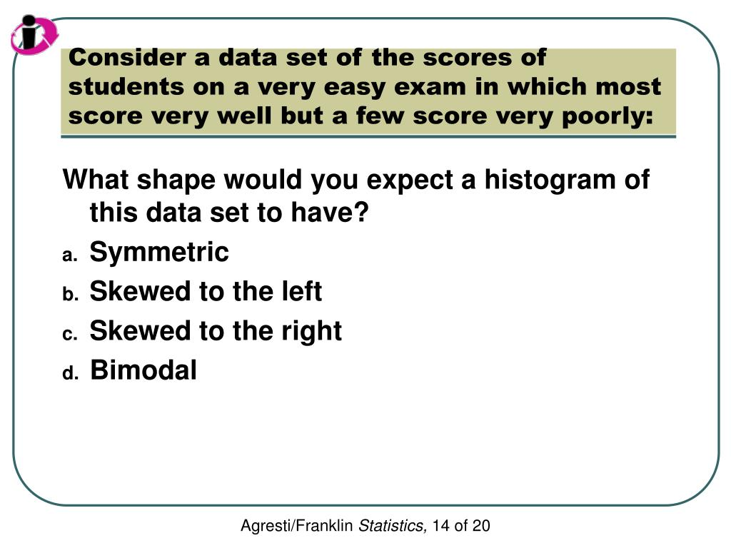 Consider a data set of the scores of students on a very easy exam in which most score very well but a few score very poorly:
