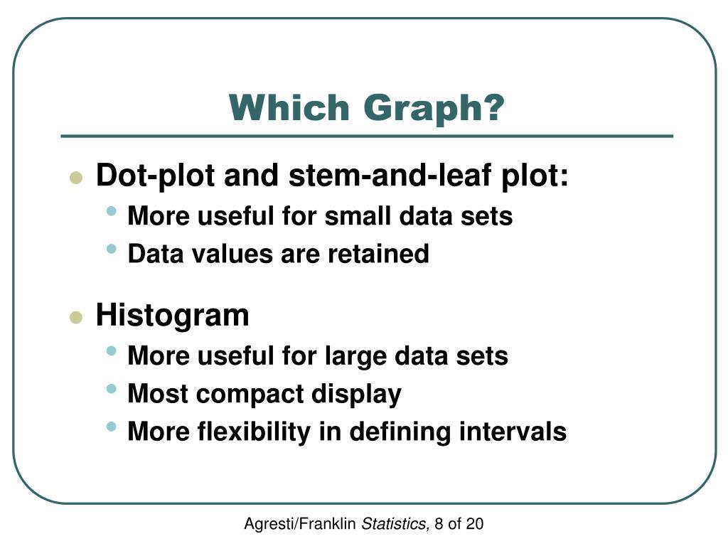 Which Graph?