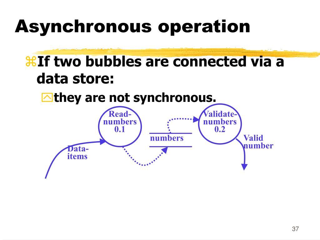 Asynchronous operation