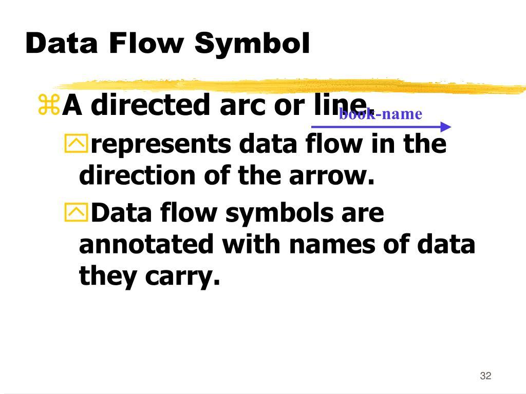 Data Flow Symbol