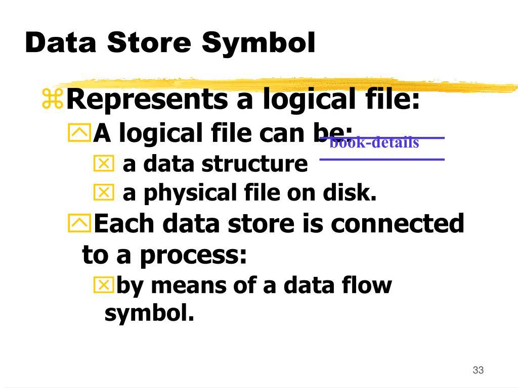 Data Store Symbol