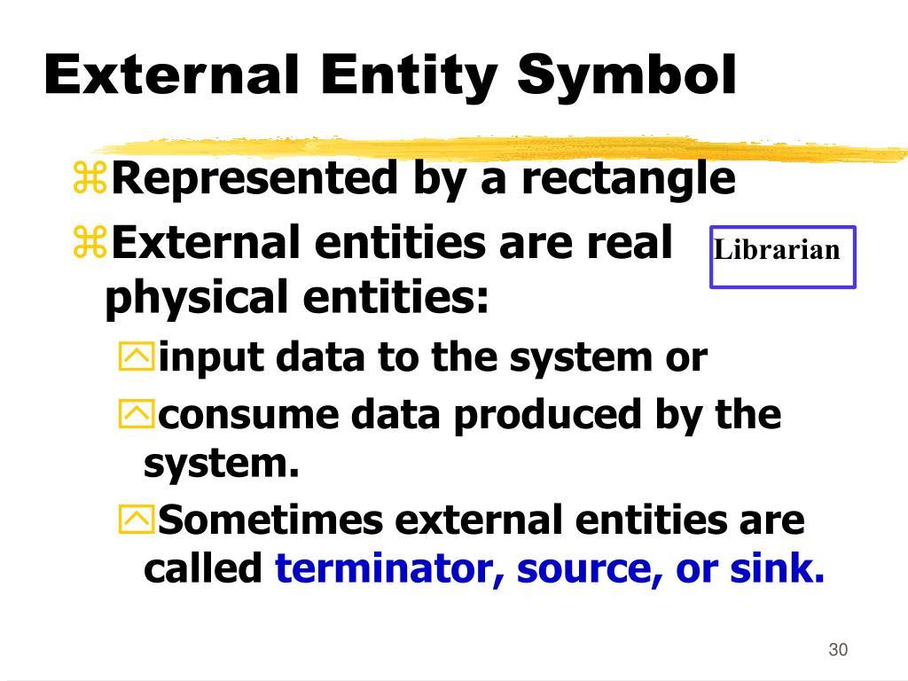 External Entity Symbol