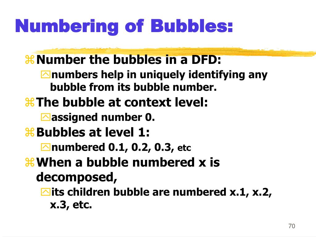 Numbering of Bubbles: