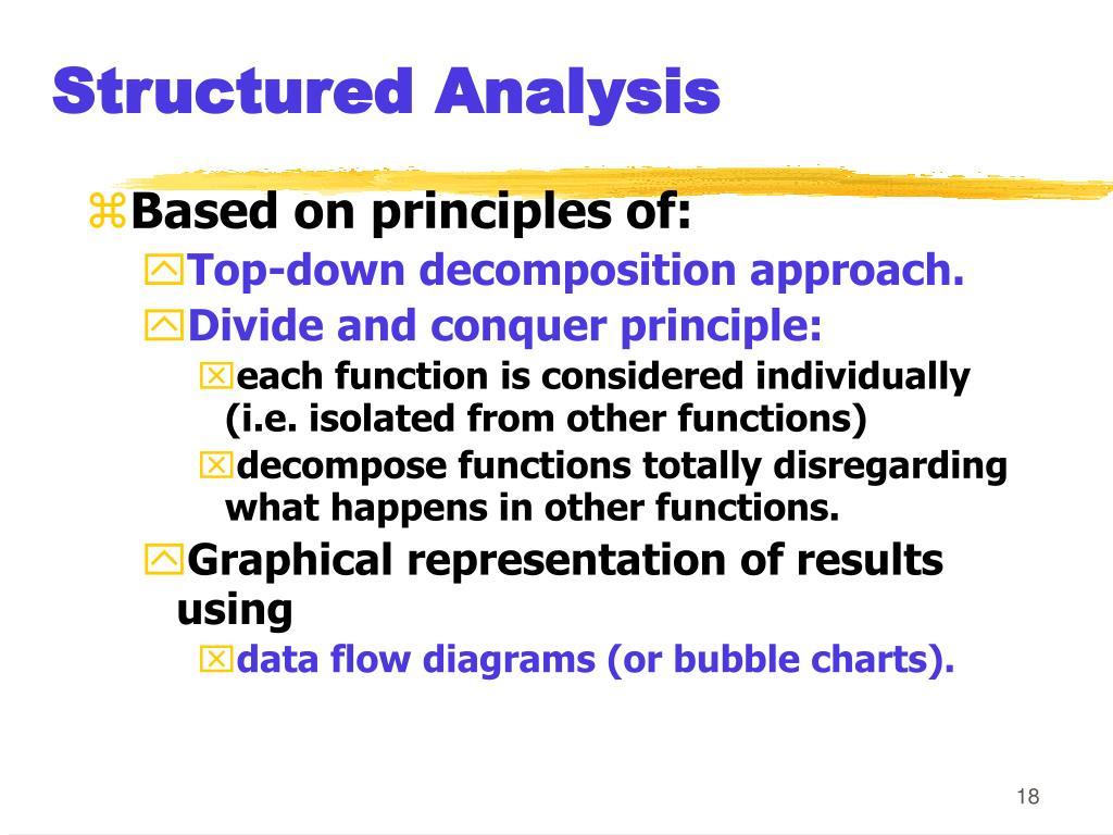 Structured Analysis