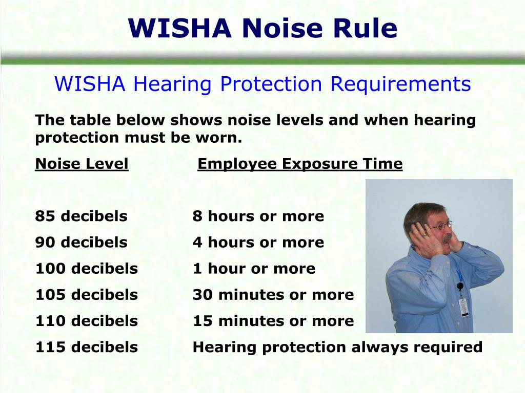 WISHA Noise Rule