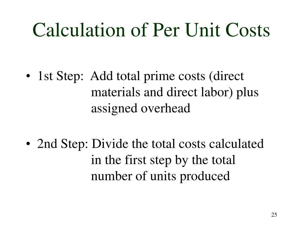Calculation of Per Unit Costs