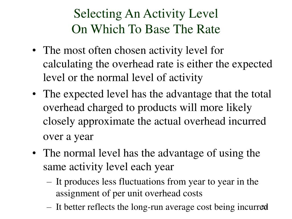 Selecting An Activity Level