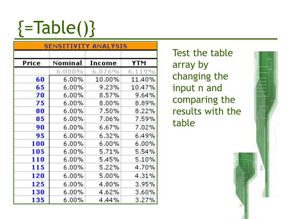 {=Table()}