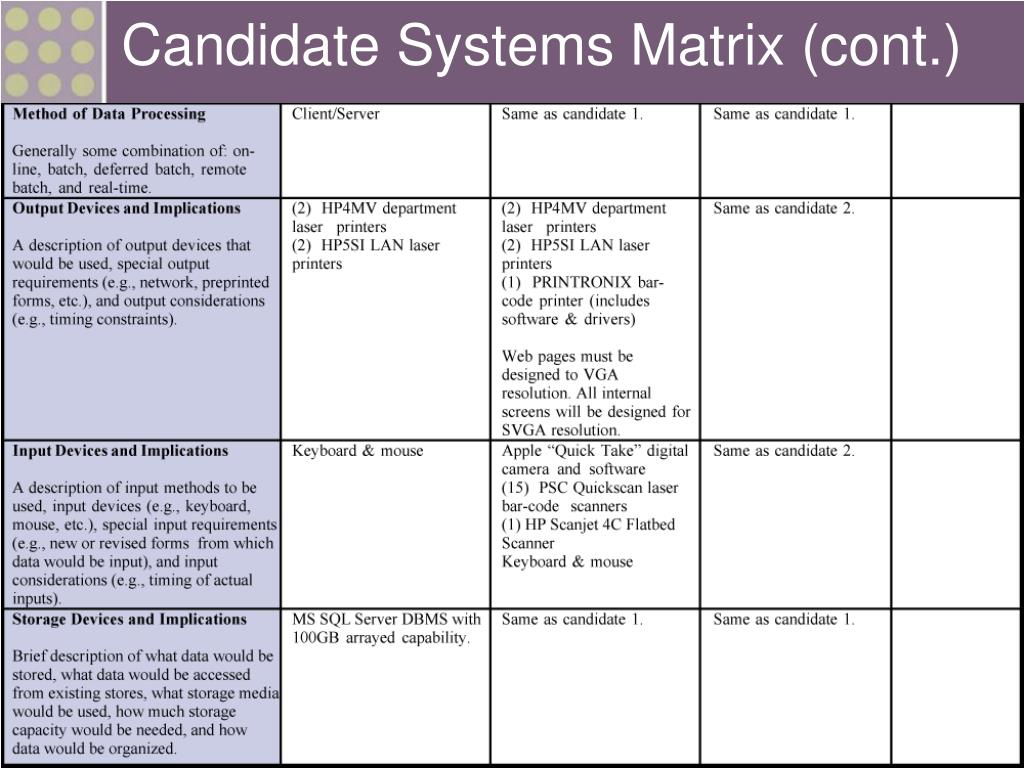 Candidate Systems Matrix (cont.)