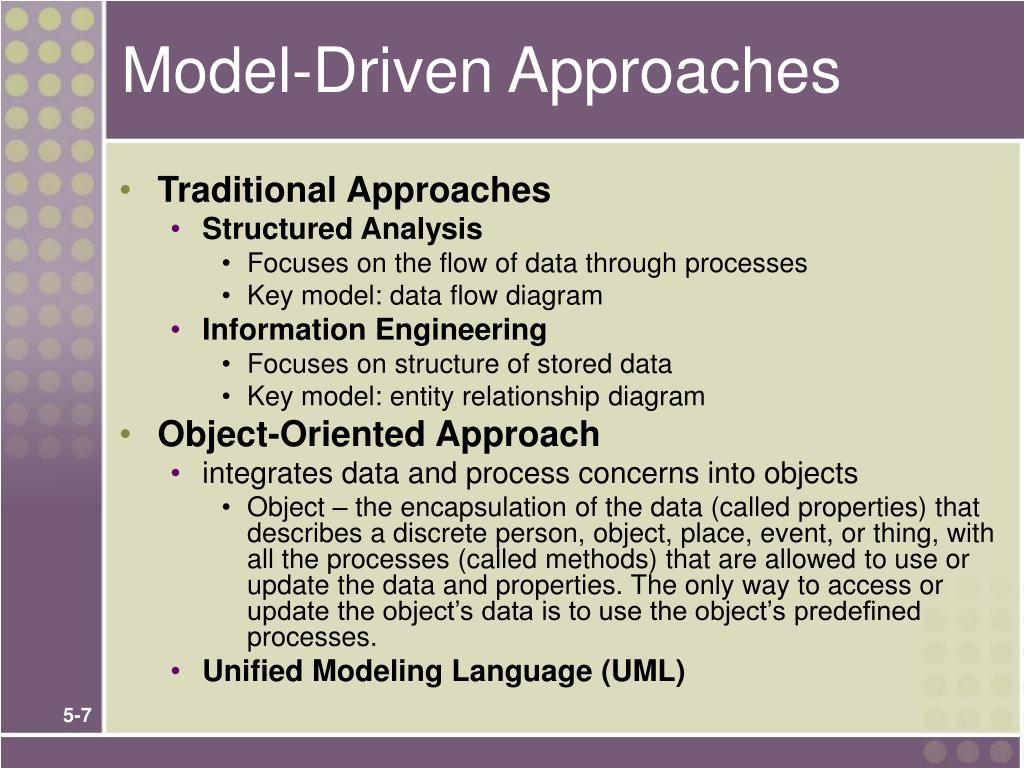 Model-Driven Approaches